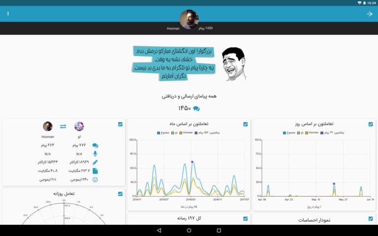 توسعه سامانه تحلیل محتوای تلگرام